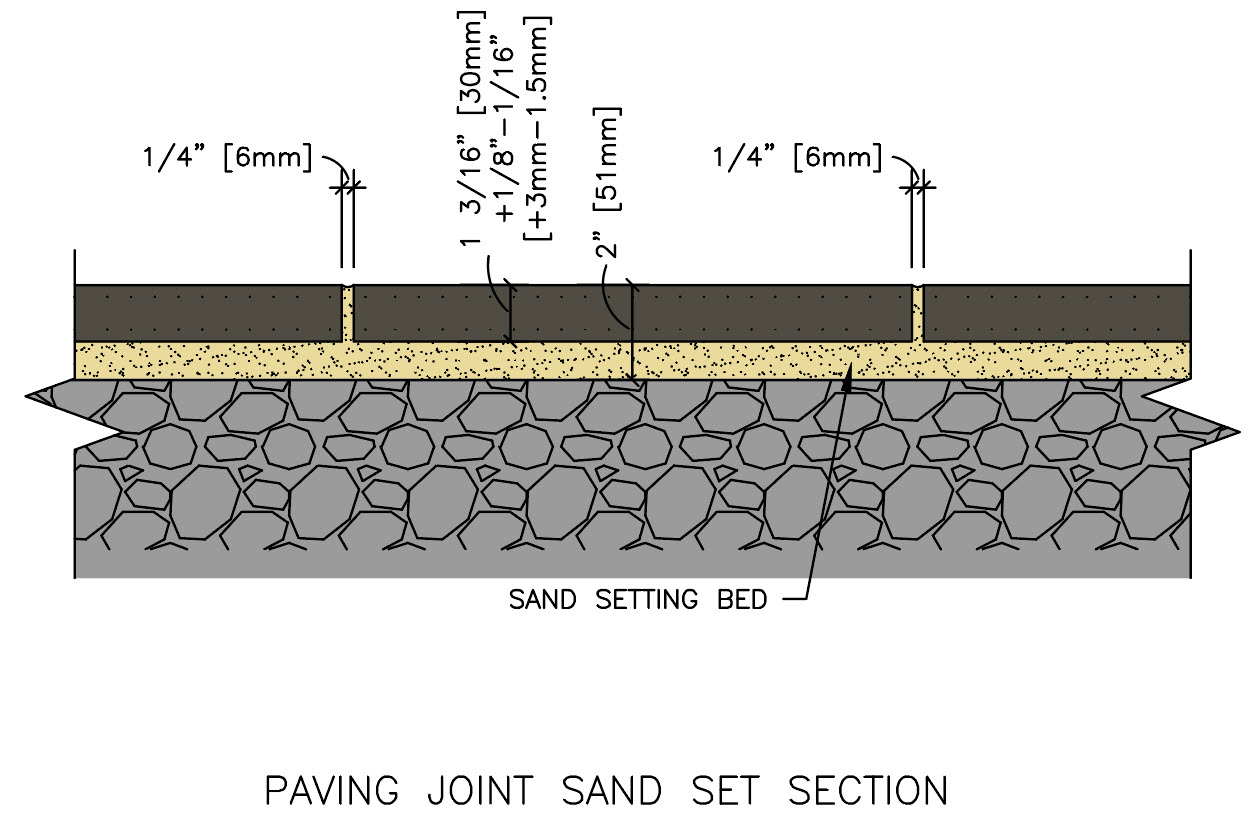 Paving Joint Sand Set Section