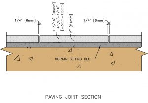 Paving Joint Section